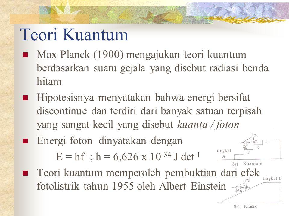 Teori Kuantum Max Planck (1900) mengajukan teori kuantum berdasarkan suatu gejala yang disebut radiasi benda hitam Hipotesisnya menyatakan bahwa energ