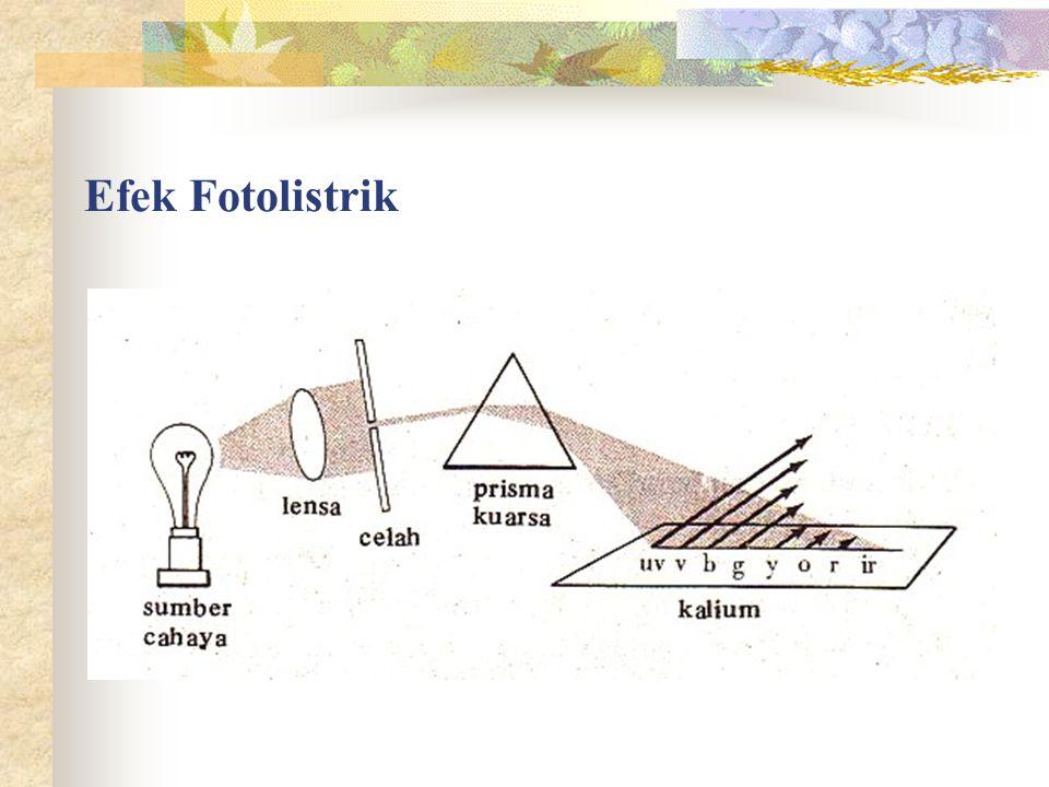 Efek Fotolistrik