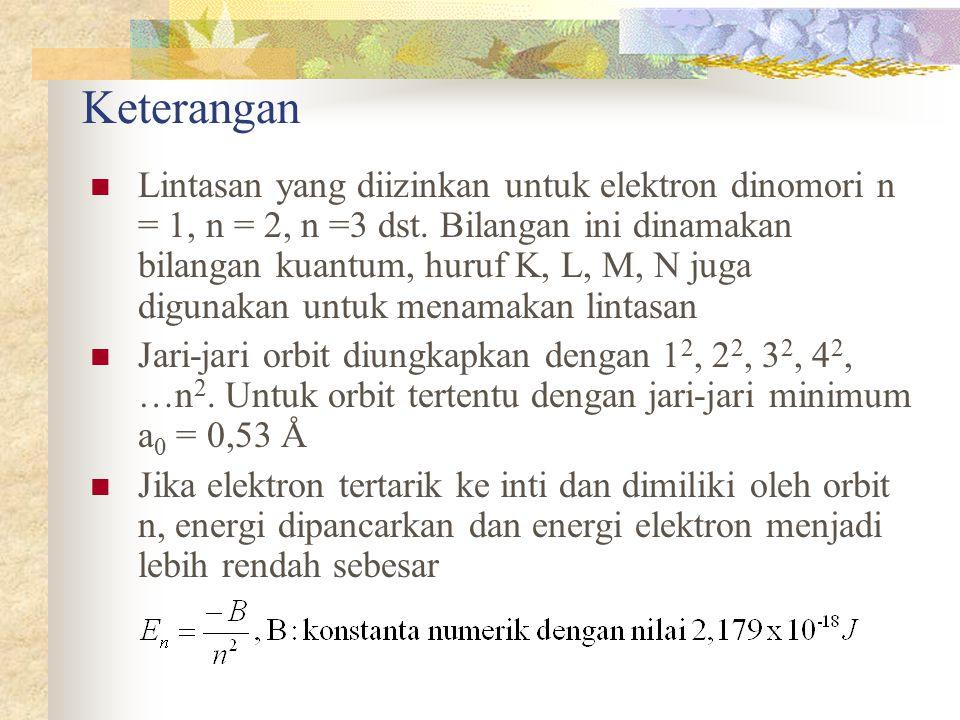 Keterangan Lintasan yang diizinkan untuk elektron dinomori n = 1, n = 2, n =3 dst. Bilangan ini dinamakan bilangan kuantum, huruf K, L, M, N juga digu