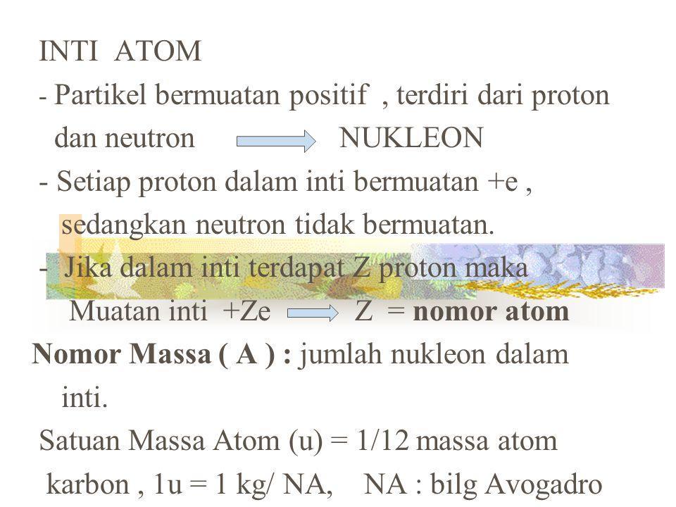 INTI ATOM - Partikel bermuatan positif, terdiri dari proton dan neutron NUKLEON - Setiap proton dalam inti bermuatan +e, sedangkan neutron tidak bermu