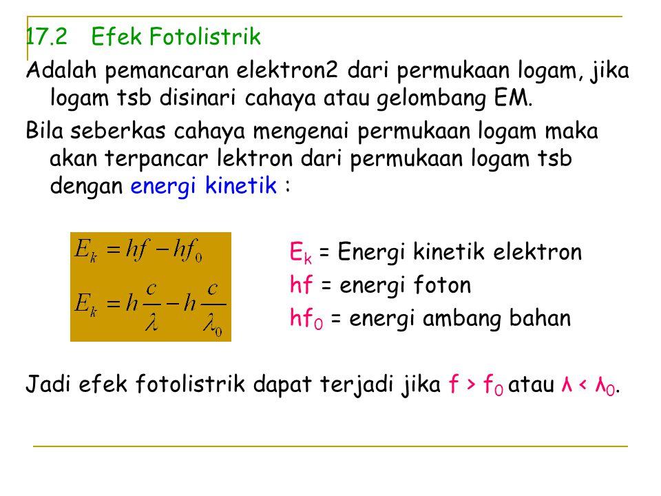 17.2Efek Fotolistrik Adalah pemancaran elektron2 dari permukaan logam, jika logam tsb disinari cahaya atau gelombang EM. Bila seberkas cahaya mengenai