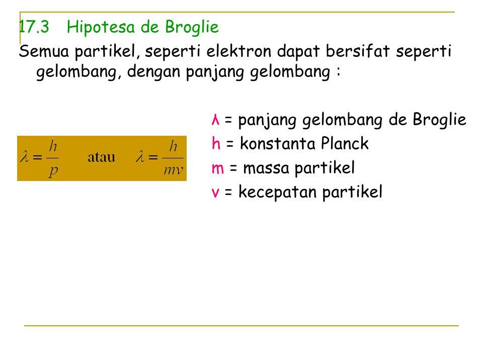 17.3Hipotesa de Broglie Semua partikel, seperti elektron dapat bersifat seperti gelombang, dengan panjang gelombang : λ = panjang gelombang de Broglie