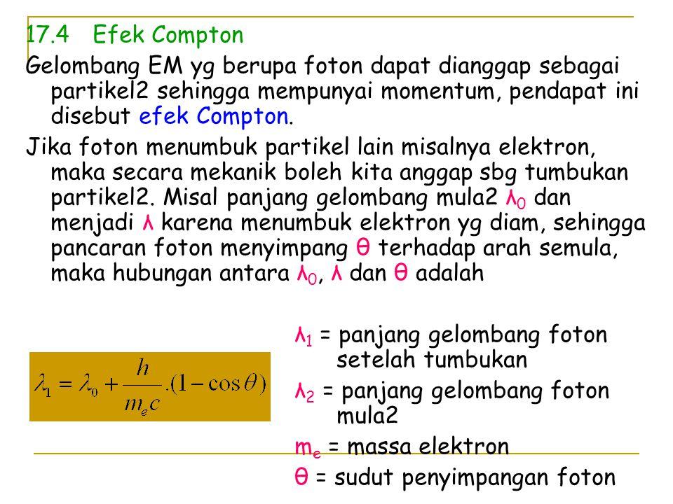 17.4Efek Compton Gelombang EM yg berupa foton dapat dianggap sebagai partikel2 sehingga mempunyai momentum, pendapat ini disebut efek Compton. Jika fo