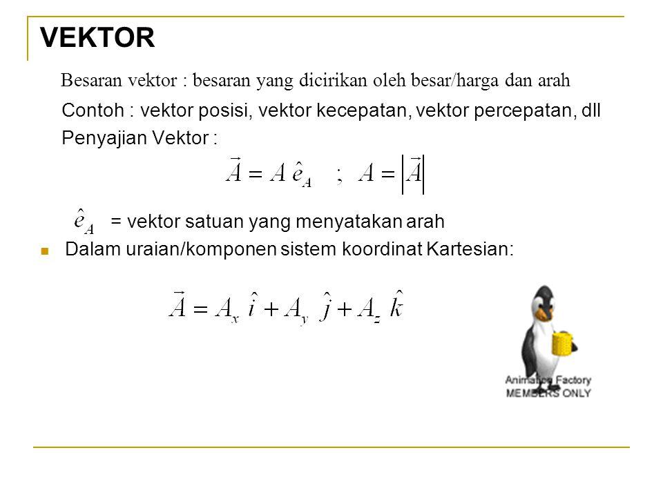 VEKTOR Besaran vektor : besaran yang dicirikan oleh besar/harga dan arah Contoh : vektor posisi, vektor kecepatan, vektor percepatan, dll Penyajian Ve