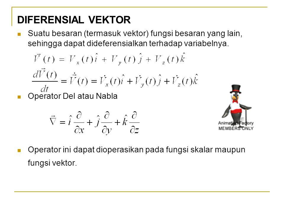 DIFERENSIAL VEKTOR Suatu besaran (termasuk vektor) fungsi besaran yang lain, sehingga dapat dideferensialkan terhadap variabelnya. Operator Del atau N