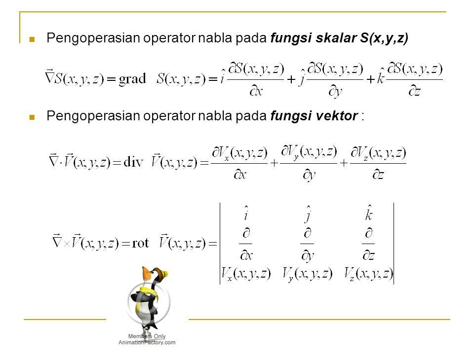 Pengoperasian operator nabla pada fungsi skalar S(x,y,z) Pengoperasian operator nabla pada fungsi vektor :
