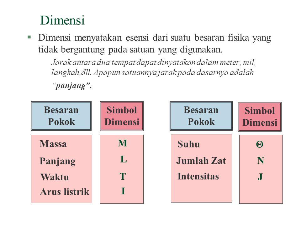 Besaran Turunan  Contoh :  Kecepatan pergeseran yang dilakukan persatuan waktu satuan : meter per sekon (ms -1 )  Percepatan perubahan kecepatan per satuan waktu satuan : meter per sekon kuadrat (ms -2 )  Gaya massa kali percepatan satuan : newton (N) = kg m s -2