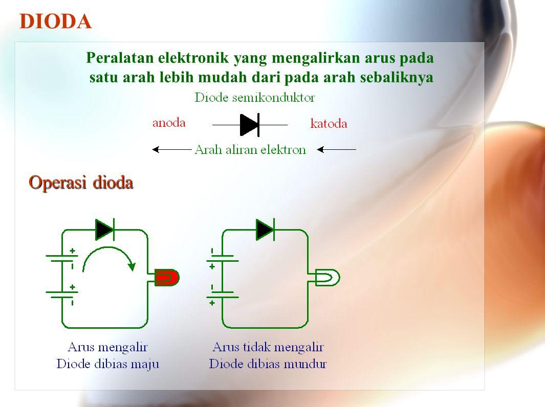 DIODA Pengukuran dengan voltmeter Dibias maju: pada dioda terjadi sedikit tegangan jatuh (voltage dropped) sebesar 0.7 volt, sisa sebanyak 5.3 volt mengalir pada lampu, sehingga lampu menyala Dibias mundur: semua tegangan sumber dijatuhkan pada dioda, sehingga lampu tidak menyala 0.7 volt adalah tegangan knee untuk dioda silikon Pengukuran dengan voltmeter