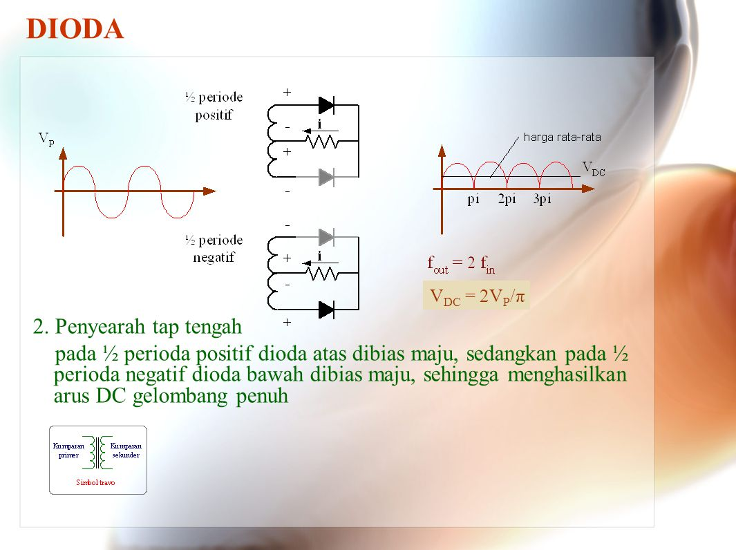 DIODA 2. Penyearah tap tengah pada ½ perioda positif dioda atas dibias maju, sedangkan pada ½ perioda negatif dioda bawah dibias maju, sehingga mengha