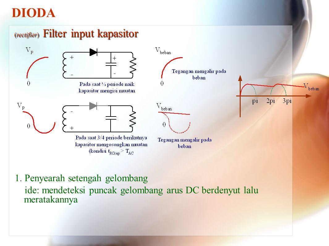 DIODA 1. Penyearah setengah gelombang ide: mendeteksi puncak gelombang arus DC berdenyut lalu meratakannya (rectifier) Filter input kapasitor