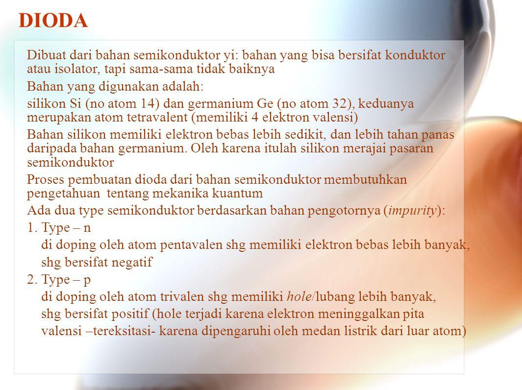DIODA 2.