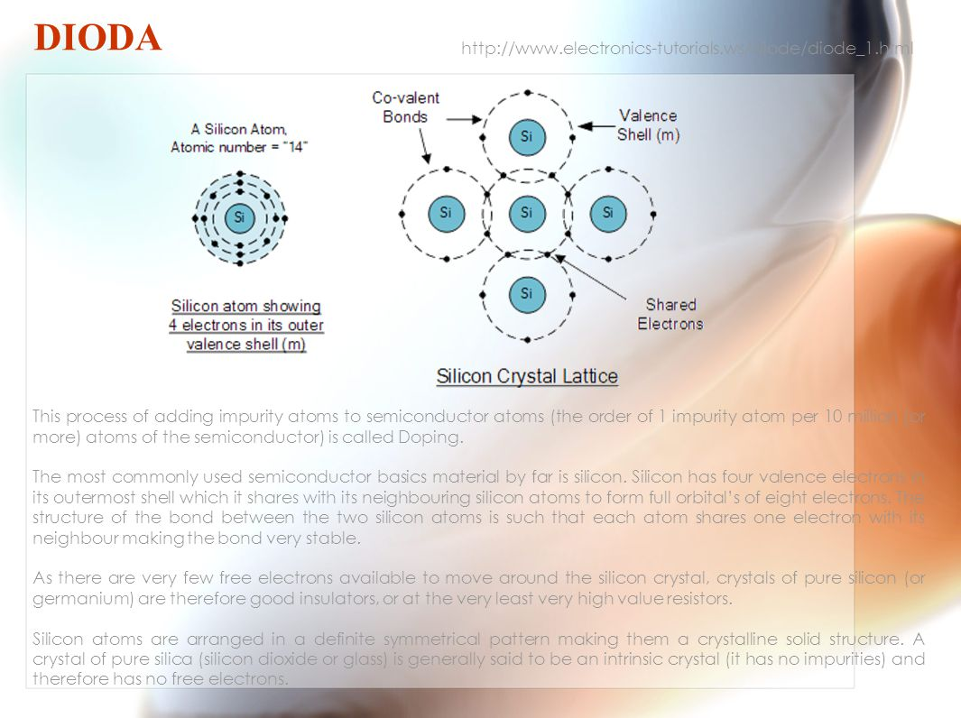 DIODA This process of adding impurity atoms to semiconductor atoms (the order of 1 impurity atom per 10 million (or more) atoms of the semiconductor) is called Doping.