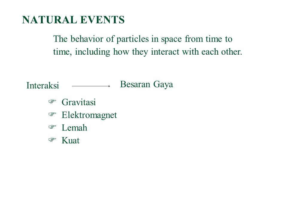 The behavior of particles in space from time to time, including how they interact with each other.