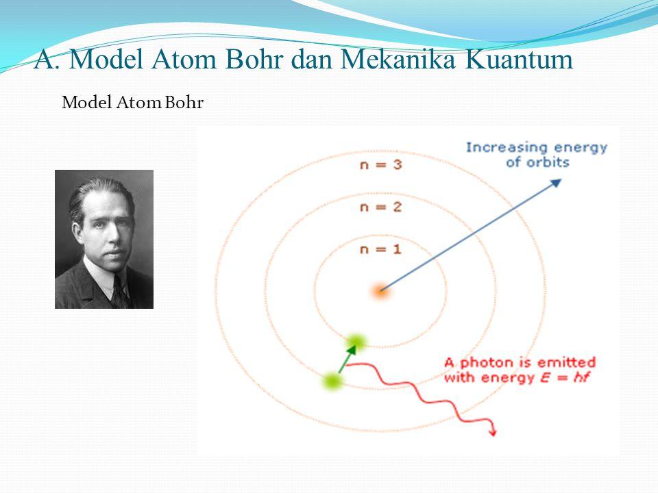 A. Model Atom Bohr dan Mekanika Kuantum Model Atom Bohr