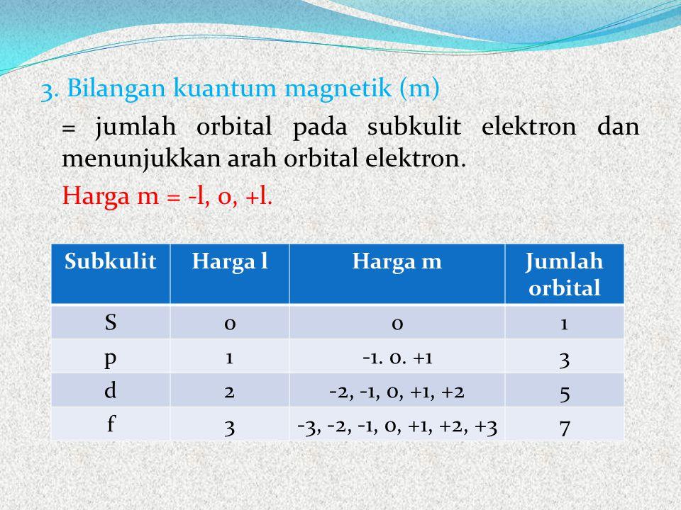 3. Bilangan kuantum magnetik (m) = jumlah orbital pada subkulit elektron dan menunjukkan arah orbital elektron. Harga m = -l, 0, +l. SubkulitHarga lHa