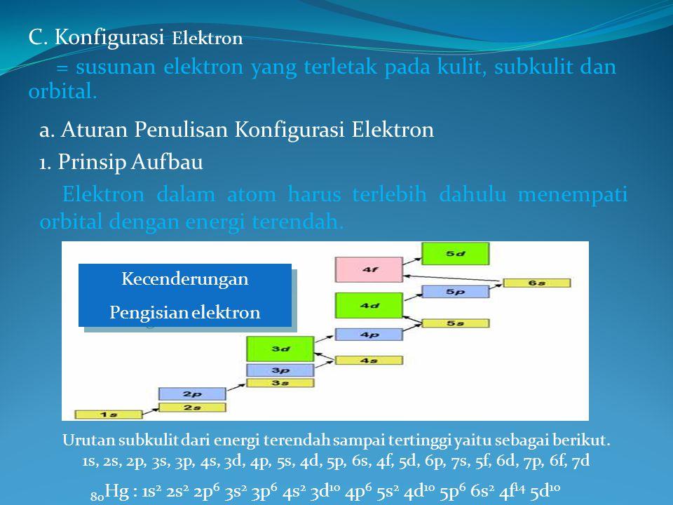C.Konfigurasi Elektron = susunan elektron yang terletak pada kulit, subkulit dan orbital.