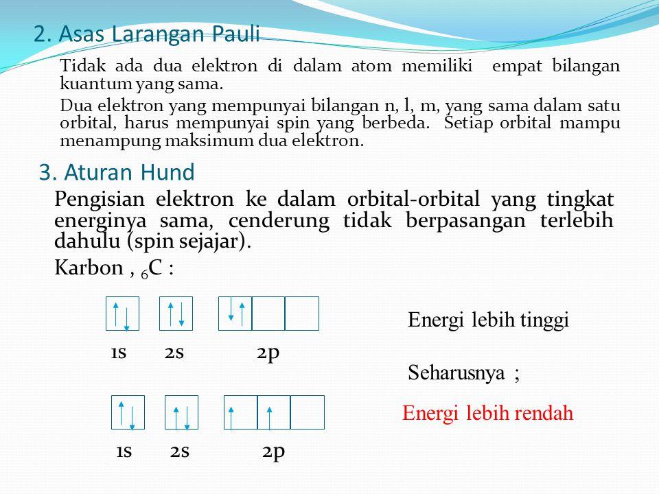 2.Asas Larangan Pauli 3.