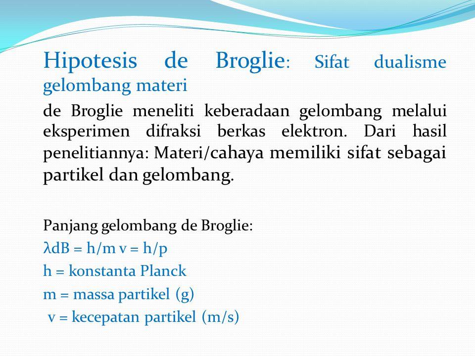 Hipotesis de Broglie : Sifat dualisme gelombang materi de Broglie meneliti keberadaan gelombang melalui eksperimen difraksi berkas elektron.