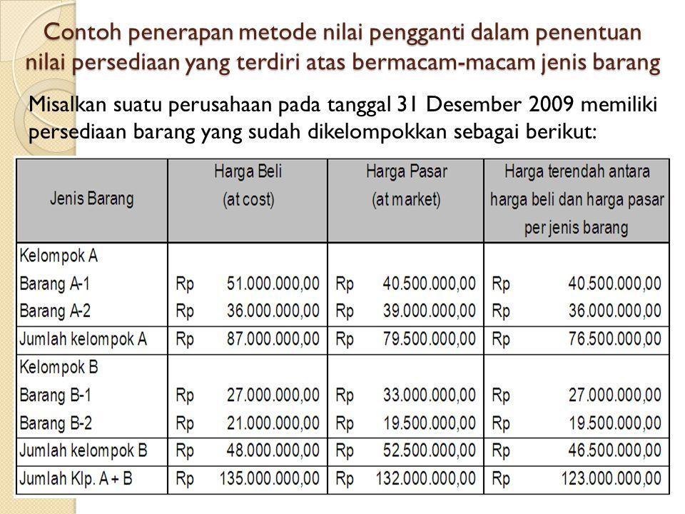 Contoh penerapan metode nilai pengganti dalam penentuan nilai persediaan yang terdiri atas bermacam-macam jenis barang Misalkan suatu perusahaan pada tanggal 31 Desember 2009 memiliki persediaan barang yang sudah dikelompokkan sebagai berikut:
