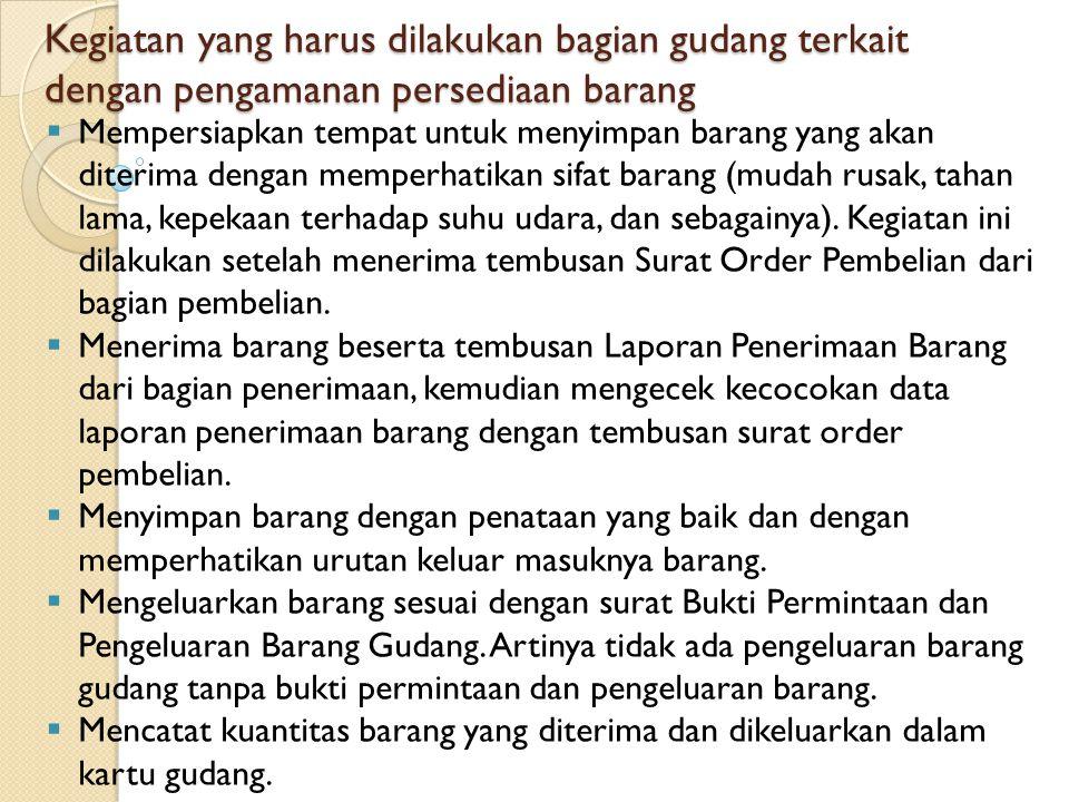 Berdasarkan data persediaan barang dagangan UD SINAR TERANG dapat dibuat laporan persediaan barang dagangan sebagai berikut : 1.