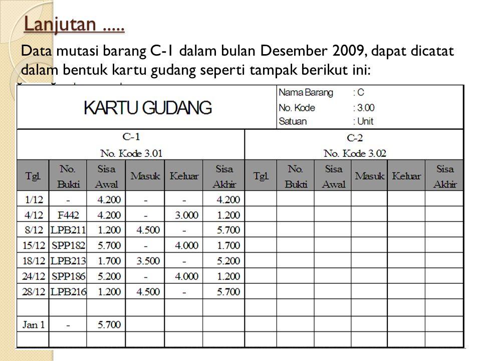 Lanjutan..... Data mutasi barang C-1 dalam bulan Desember 2009, dapat dicatat dalam bentuk kartu gudang seperti tampak berikut ini: