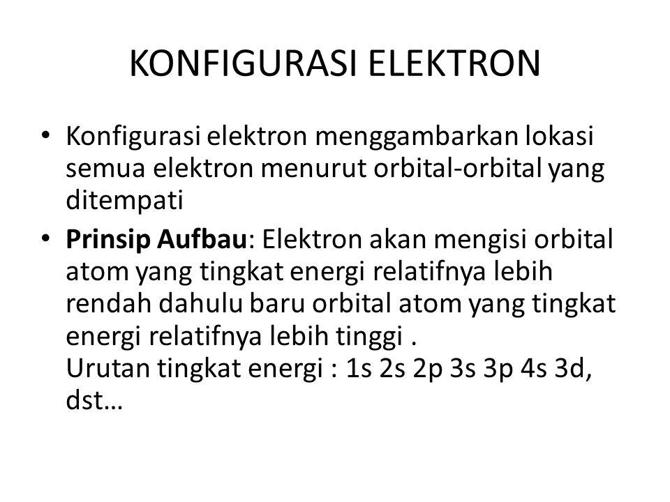 KONFIGURASI ELEKTRON Konfigurasi elektron menggambarkan lokasi semua elektron menurut orbital-orbital yang ditempati Prinsip Aufbau: Elektron akan mengisi orbital atom yang tingkat energi relatifnya lebih rendah dahulu baru orbital atom yang tingkat energi relatifnya lebih tinggi.