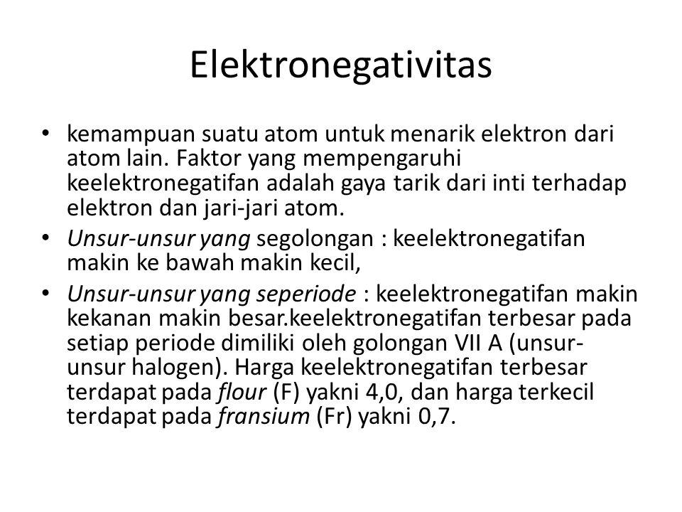 Elektronegativitas kemampuan suatu atom untuk menarik elektron dari atom lain.