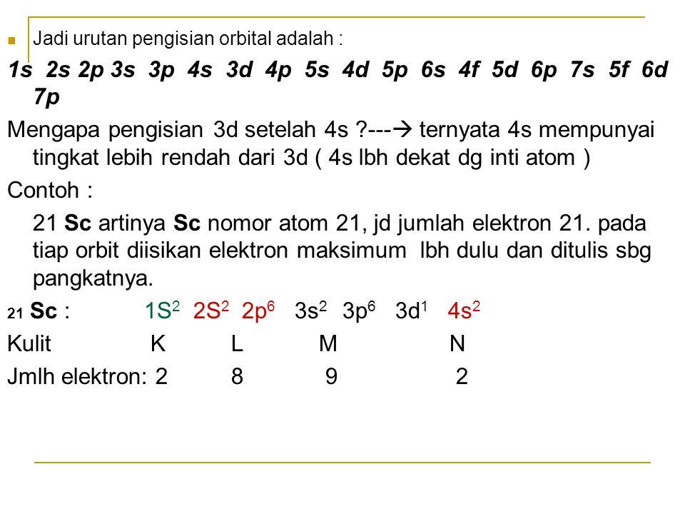 Jadi urutan pengisian orbital adalah : 1s 2s 2p 3s 3p 4s 3d 4p 5s 4d 5p 6s 4f 5d 6p 7s 5f 6d 7p Mengapa pengisian 3d setelah 4s ?---  ternyata 4s mem