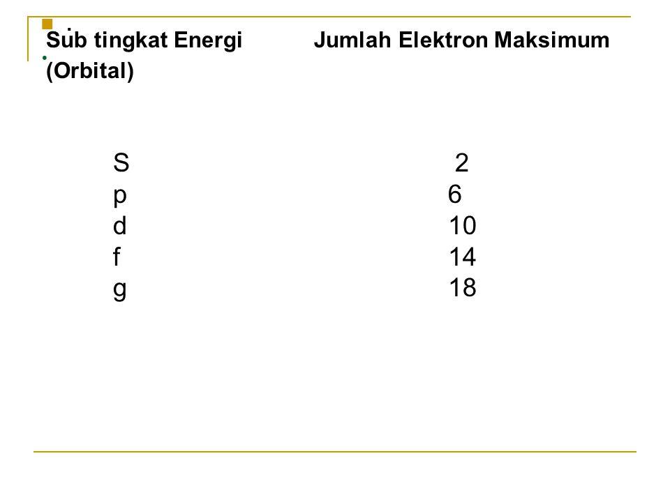 .. Sub tingkat EnergiJumlah Elektron Maksimum (Orbital) S 2 p 6 d 10 f 14 g18