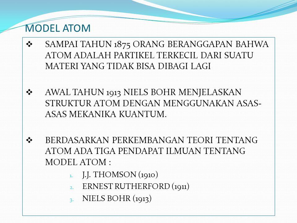 TINGKAT ENERGI ELEKTRON n = 1, 2, 3,...