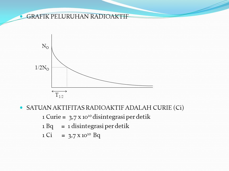 GRAFIK PELURUHAN RADIOAKTIF SATUAN AKTIFITAS RADIOAKTIF ADALAH CURIE (Ci) 1 Curie = 3,7 x 10 10 disintegrasi per detik 1 Bq = 1 disintegrasi per detik