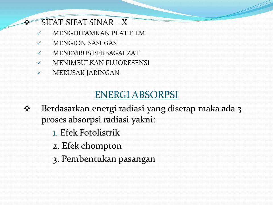  SIFAT-SIFAT SINAR – X MENGHITAMKAN PLAT FILM MENGIONISASI GAS MENEMBUS BERBAGAI ZAT MENIMBULKAN FLUORESENSI MERUSAK JARINGAN ENERGI ABSORPSI  Berda
