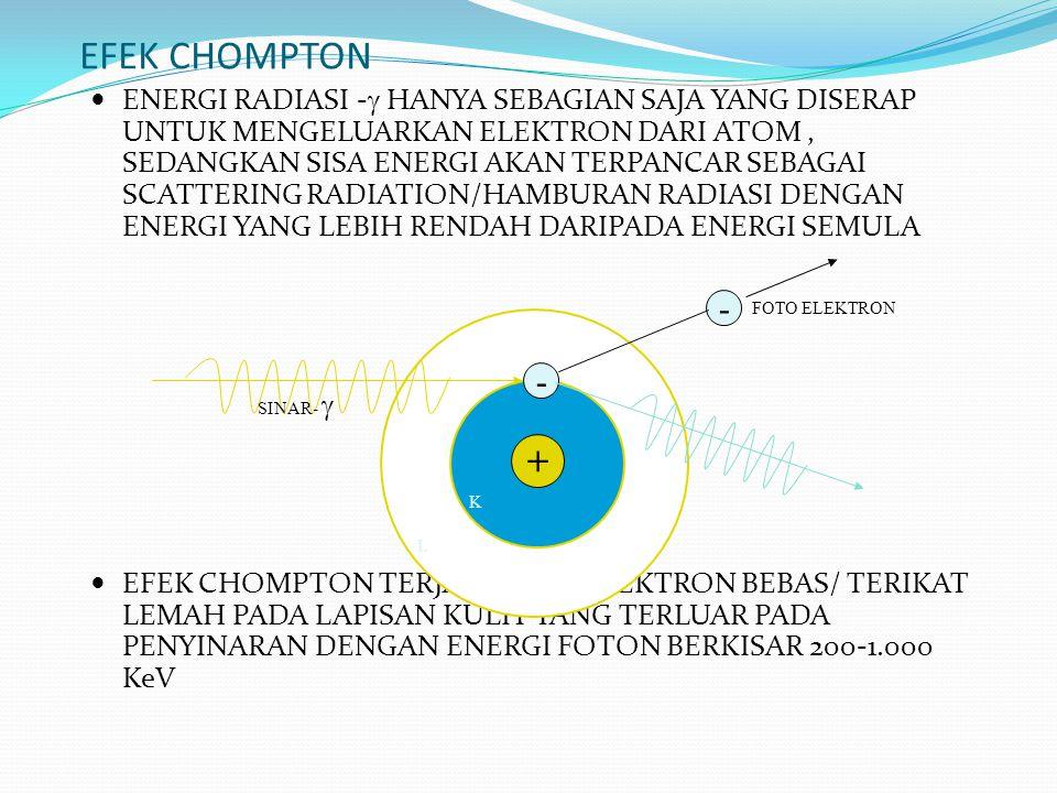 EFEK CHOMPTON ENERGI RADIASI -  HANYA SEBAGIAN SAJA YANG DISERAP UNTUK MENGELUARKAN ELEKTRON DARI ATOM, SEDANGKAN SISA ENERGI AKAN TERPANCAR SEBAGAI