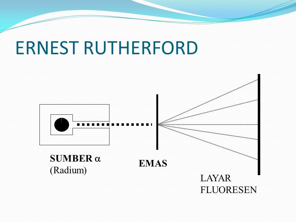 ERNEST RUTHERFORD  BAGIAN LUAR SUATU ATOM DIBATASI OLEH ELEKTRON SEDANGKAN BAGIAN TENGAH TERDAPAT INTI BERMUATAN POSITIF.