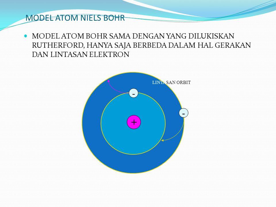  SIFAT-SIFAT SINAR – X MENGHITAMKAN PLAT FILM MENGIONISASI GAS MENEMBUS BERBAGAI ZAT MENIMBULKAN FLUORESENSI MERUSAK JARINGAN ENERGI ABSORPSI  Berdasarkan energi radiasi yang diserap maka ada 3 proses absorpsi radiasi yakni: 1.