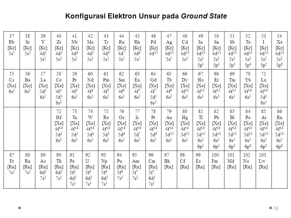 Konfigurasi Elektron Unsur pada Ground State 37 Rb [Kr] 5s 1 38 Sr [Kr] 5s 2 39 Y [Kr] 4d 1 5s 2 40 Zr [Kr] 4d 2 5s 2 41 Nb [Kr] 4d 4 5s 1 42 Mo [Kr]