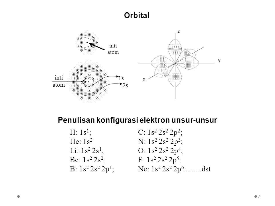 Orbital inti atom 1s 2s 7 Penulisan konfigurasi elektron unsur-unsur H: 1s 1 ; He: 1s 2 Li: 1s 2 2s 1 ; Be: 1s 2 2s 2 ; B: 1s 2 2s 2 2p 1 ; C: 1s 2 2s