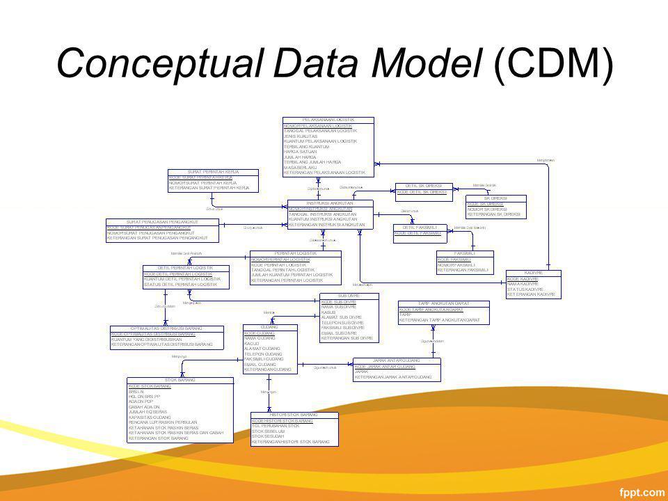 Conceptual Data Model (CDM)