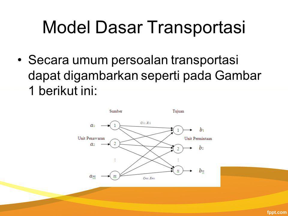 Model Dasar Transportasi Secara umum persoalan transportasi dapat digambarkan seperti pada Gambar 1 berikut ini: