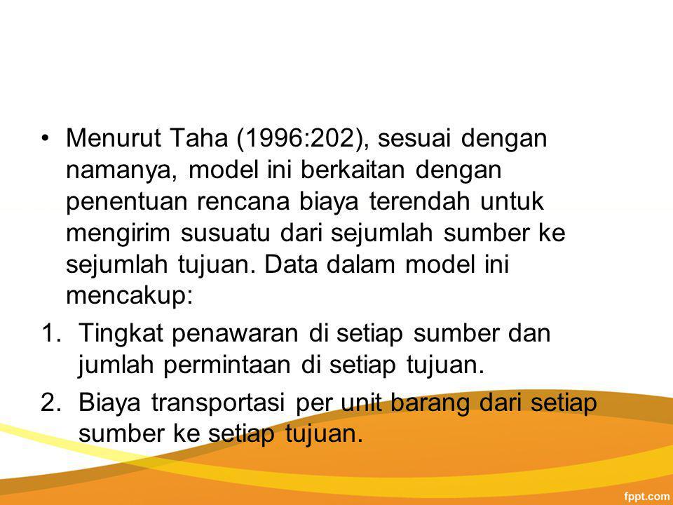 Menurut Taha (1996:202), sesuai dengan namanya, model ini berkaitan dengan penentuan rencana biaya terendah untuk mengirim susuatu dari sejumlah sumber ke sejumlah tujuan.