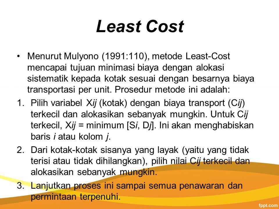 Least Cost Menurut Mulyono (1991:110), metode Least-Cost mencapai tujuan minimasi biaya dengan alokasi sistematik kepada kotak sesuai dengan besarnya biaya transportasi per unit.