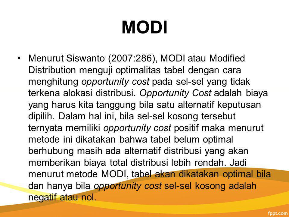 MODI Menurut Siswanto (2007:286), MODI atau Modified Distribution menguji optimalitas tabel dengan cara menghitung opportunity cost pada sel-sel yang tidak terkena alokasi distribusi.