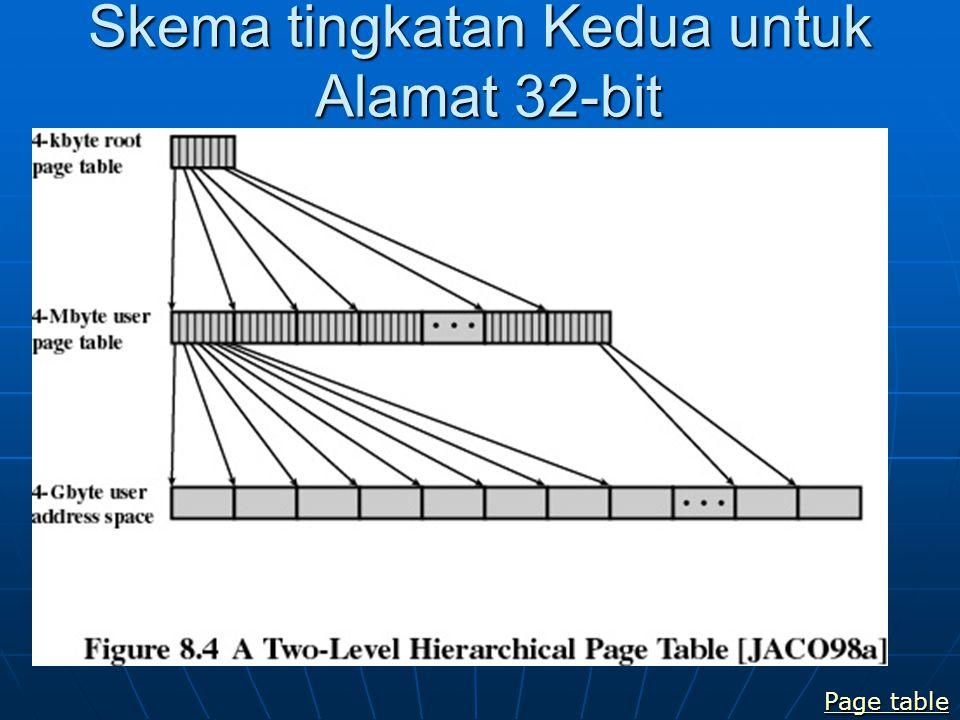 Skema tingkatan Kedua untuk Alamat 32-bit Page table Page table