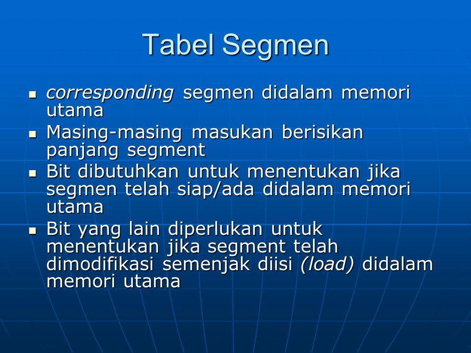 Tabel Segmen corresponding segmen didalam memori utama corresponding segmen didalam memori utama Masing-masing masukan berisikan panjang segment Masin