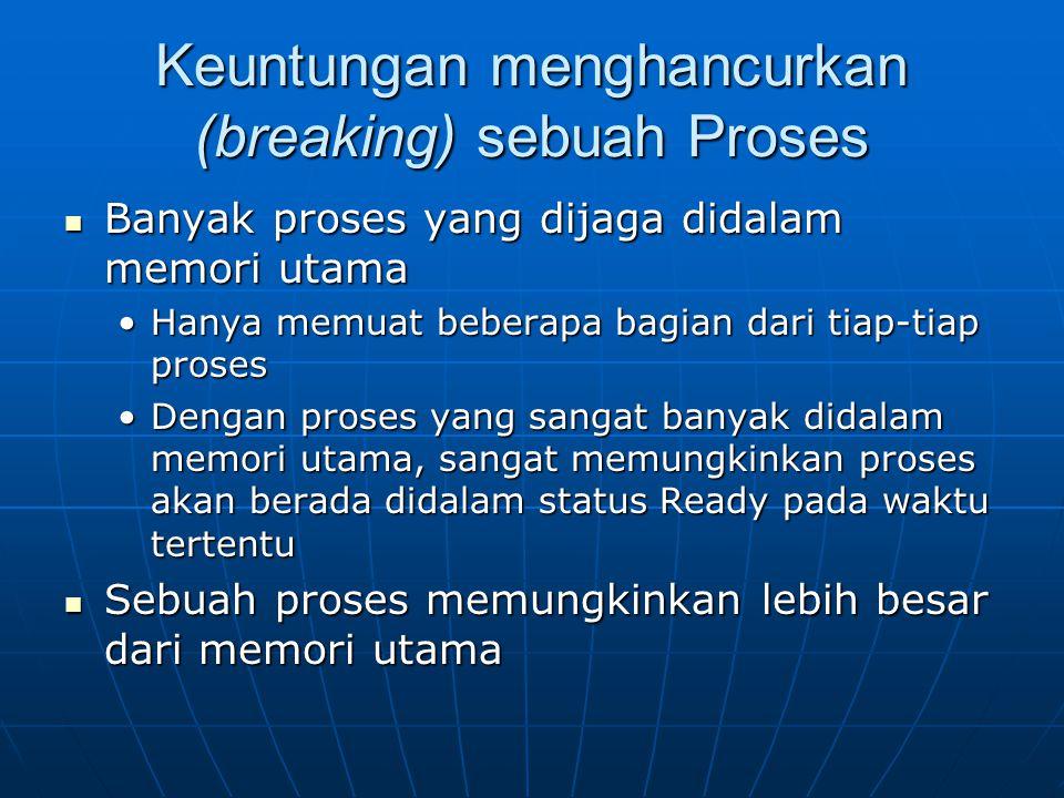 Keuntungan menghancurkan (breaking) sebuah Proses Banyak proses yang dijaga didalam memori utama Banyak proses yang dijaga didalam memori utama Hanya