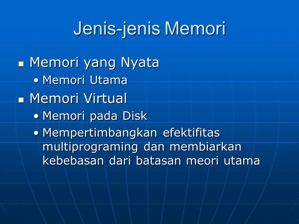 Jenis-jenis Memori Memori yang Nyata Memori yang Nyata Memori UtamaMemori Utama Memori Virtual Memori Virtual Memori pada DiskMemori pada Disk Mempert
