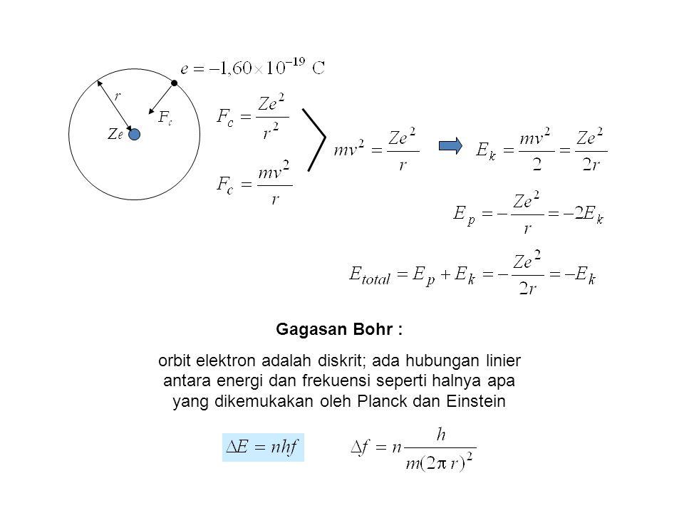 Ze r FcFc Gagasan Bohr : orbit elektron adalah diskrit; ada hubungan linier antara energi dan frekuensi seperti halnya apa yang dikemukakan oleh Planc
