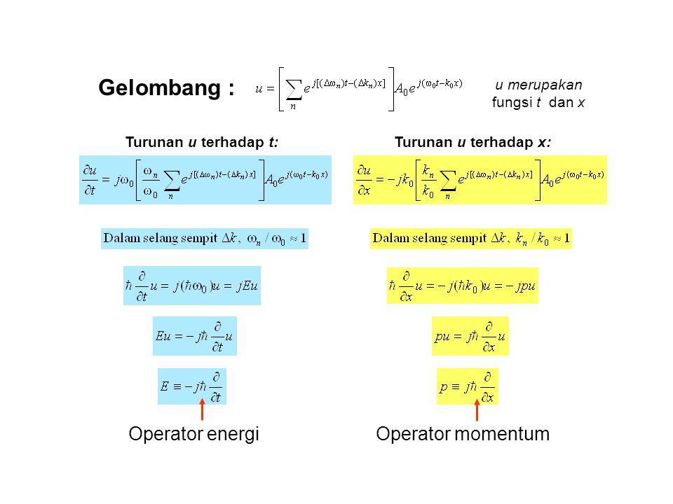Gelombang : Operator momentumOperator energi u merupakan fungsi t dan x Turunan u terhadap t:Turunan u terhadap x: