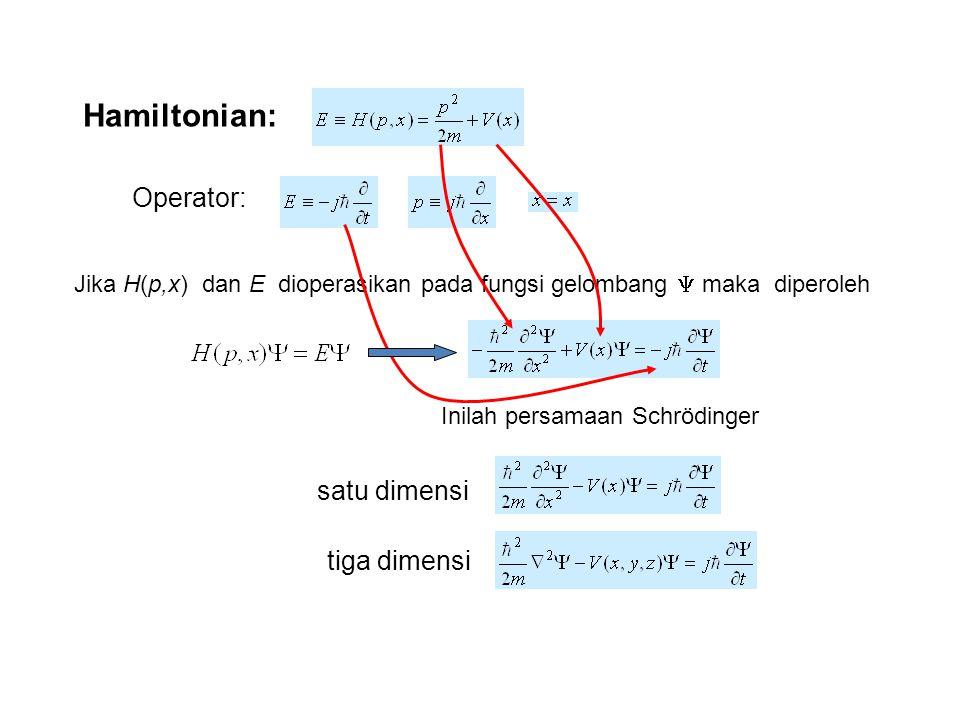 Hamiltonian: Jika H(p,x) dan E dioperasikan pada fungsi gelombang  maka diperoleh Operator: Inilah persamaan Schrödinger tiga dimensi satu dimensi