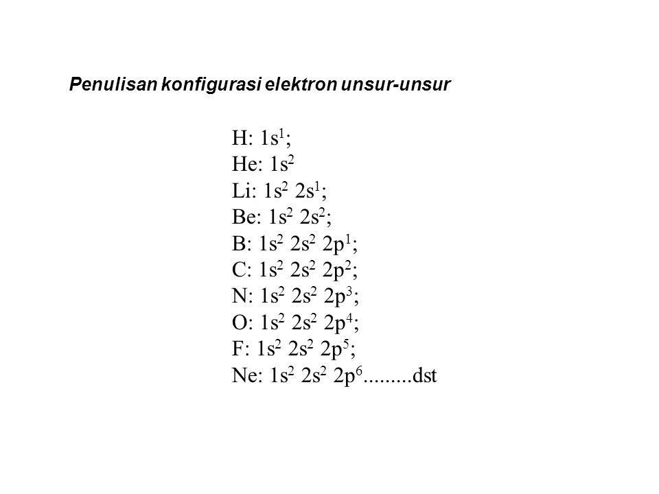 H: 1s 1 ; He: 1s 2 Li: 1s 2 2s 1 ; Be: 1s 2 2s 2 ; B: 1s 2 2s 2 2p 1 ; C: 1s 2 2s 2 2p 2 ; N: 1s 2 2s 2 2p 3 ; O: 1s 2 2s 2 2p 4 ; F: 1s 2 2s 2 2p 5 ;